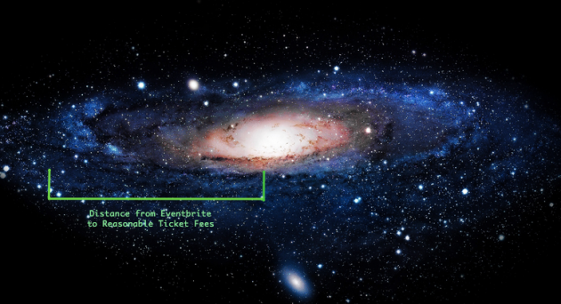 Eventbrite galactical ticket fees