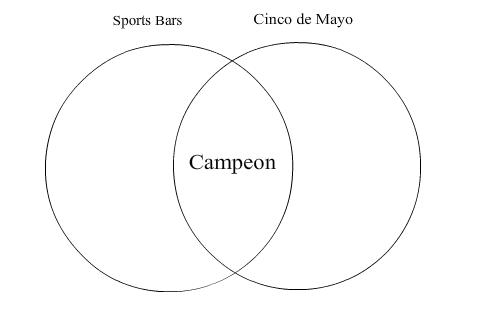Cinco de Venn Diagram