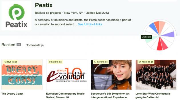 Peatix hearts Kickstarter